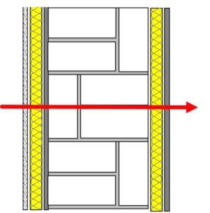 Können Innen- und Außendämmungen kombiniert werden? FVID-nachgedacht 5:2020