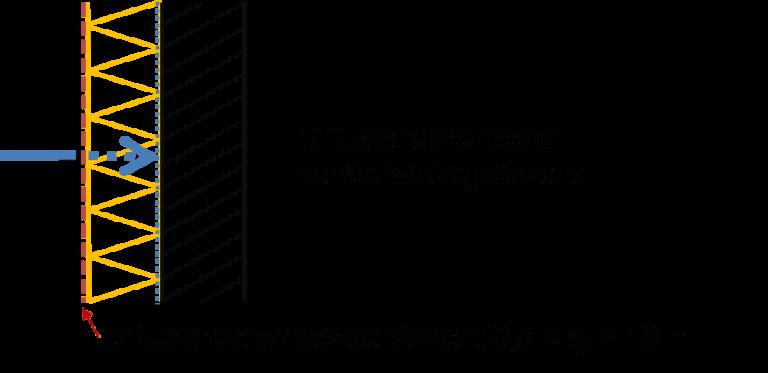 Kondensatbegrenzende Innendämmsysteme bauphysik worch
